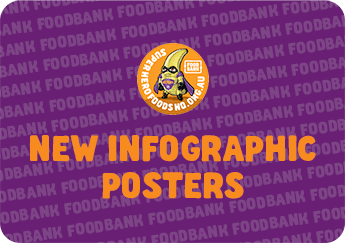 New Infographic Posters